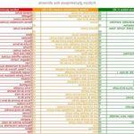 Slimjet efficacité - J'arrive pas a perdre du poids que faire Notre évaluation
