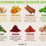 Découvrir Regime minceur salade | Vanefist Neo - Avis des forums