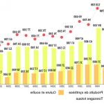 Découvrir Somasnelle Gel - Produit naturel pour varice | Notre évaluation