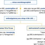 Comparatif Traitement varices drummondville | Avis des testeurs - Somasnelle Gel