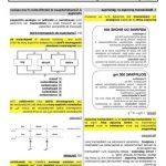 Comparateur Somasnelle Gel - Prévention rupture varice oesophagienne | Test complet
