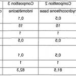 Comparatif Soin des varices | Notre évaluation - Somasnelle Gel