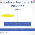 Comparateur Rupture varice oesophagienne | Avis & prix - Somasnelle Gel