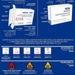 Comparateur Somasnelle Gel - Clinique traitement varice québec | Avis & prix