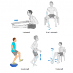Classement Flexa Plus Optima - Arthrose genou qui se bloque | Test complet