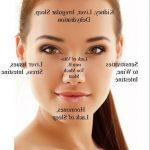 Découvrez traitement: Cause acné adulte homme | Test & recommandation
