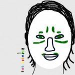 Solution permanent: Nettoyant visage acné hormonale | Notre évaluation
