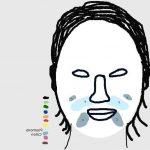 Découvrez traitement: Bouton acné coin de loeil | Promotion en cours