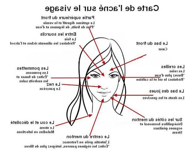 acné dans le dos femme enceinte