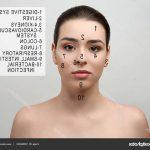 Découvrez traitement: Acné du dos femme | Test complet