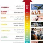 Découvrez soin: Prix appareil auditif benoit | Test & opinions