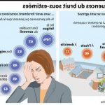 Découvrez Auresoil soin: Filtre pour appareil auditif siemens | Test & opinions