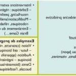 Découvrez traitement: Acouphene reflexologie | Test & opinions